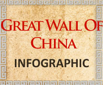 infographic great wall of china