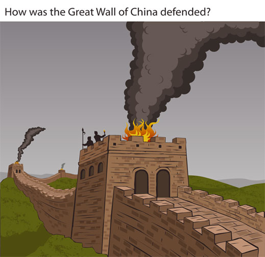 how was the great wall of china defended